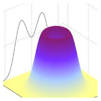 Phd thesis topics physics